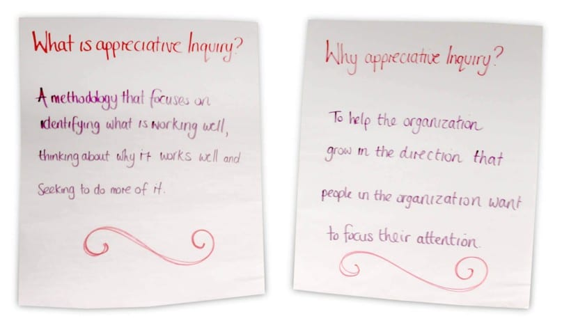 Appreciative Inquiry Signs from the exercise