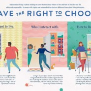 Guide to Independent Living Right to Choose spread